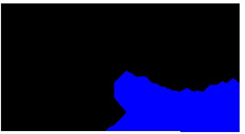 物質 抗 酸化