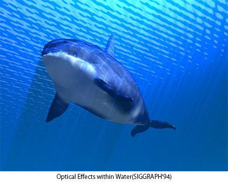 Optical Effects within Water(SIGGRAPH'94)