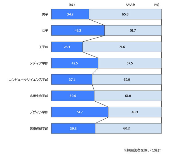 https://www.teu.ac.jp/infomation/2019/images/press20190517_q10.jpg