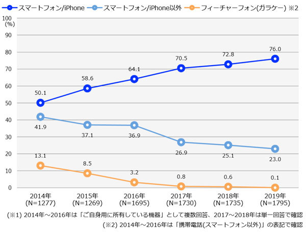 https://www.teu.ac.jp/infomation/2019/images/press20190517_q11.jpg